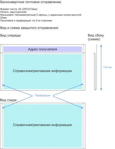 Несимметричный C-фальц - двусторонний - закрытый