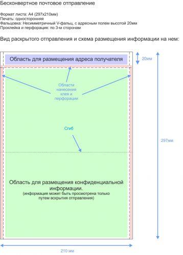 Несимметричный V-фальц - открытый