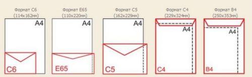 letter_sizes